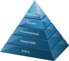 CiscoPyramid_Revised2