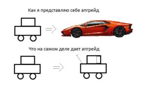 upgrade_rus